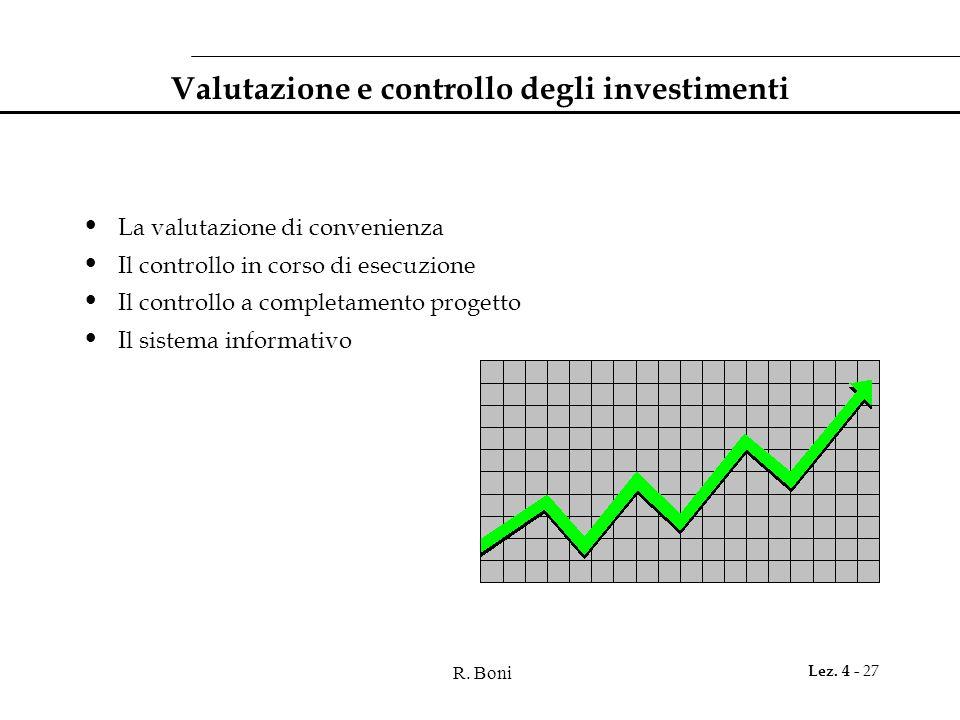Valutazione e controllo degli investimenti