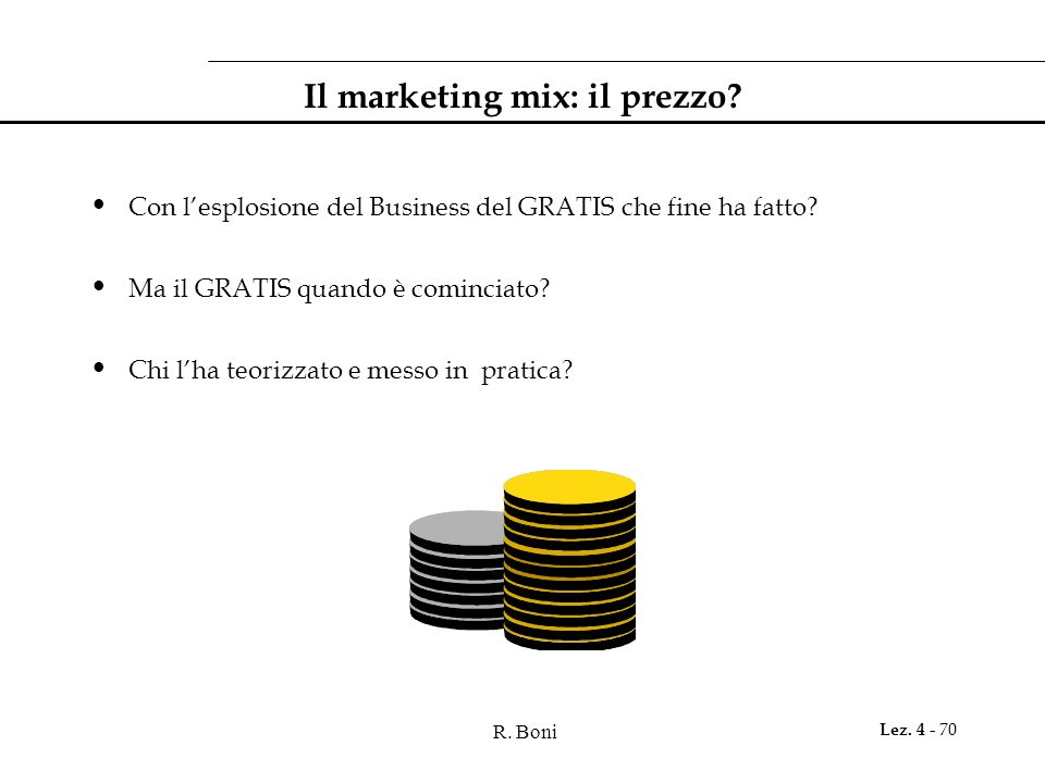 Il marketing mix: il prezzo