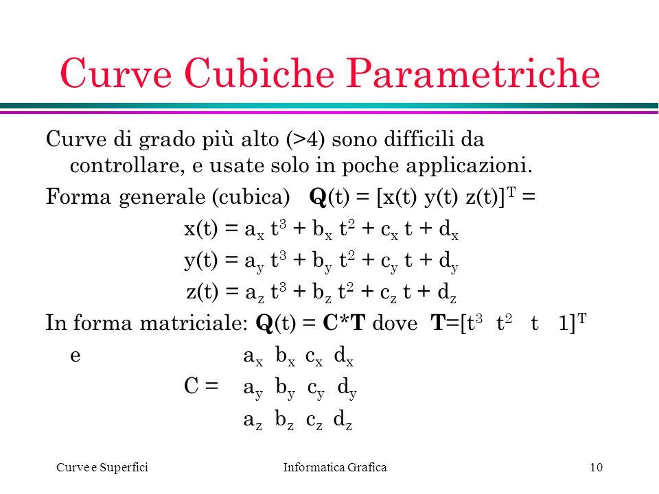 Curve Cubiche Parametriche