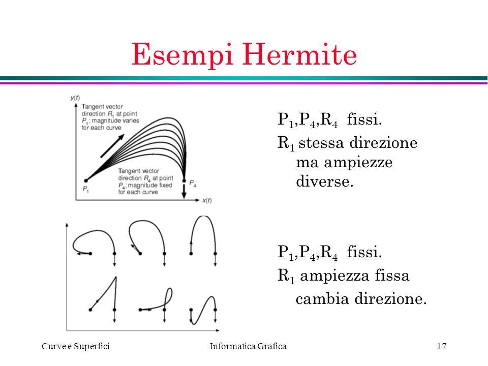 Esempi Hermite P1,P4,R4 fissi.