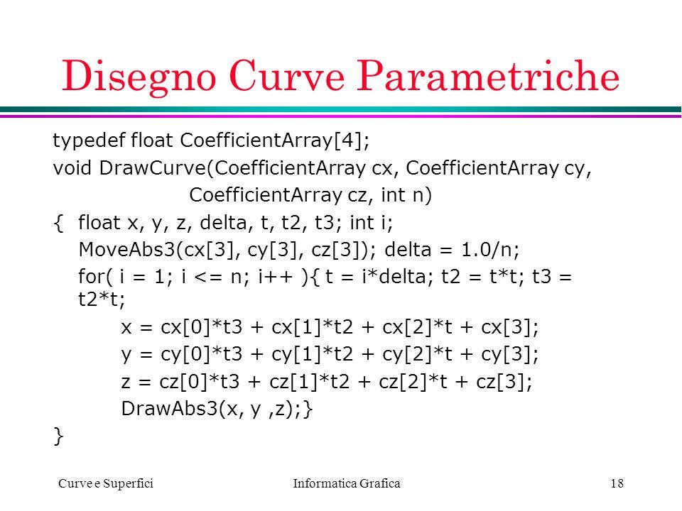 Disegno Curve Parametriche