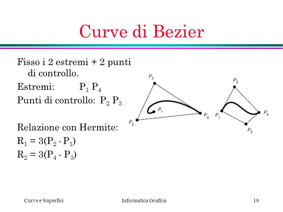 Curve di Bezier Fisso i 2 estremi + 2 punti di controllo.