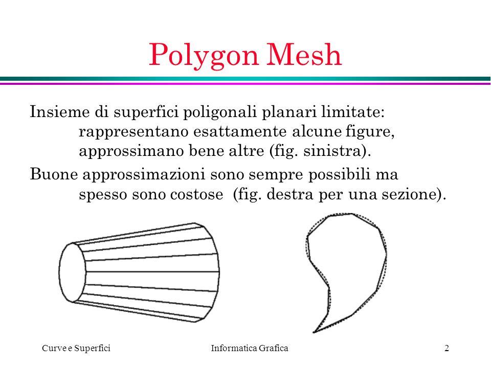 Polygon Mesh Insieme di superfici poligonali planari limitate: rappresentano esattamente alcune figure, approssimano bene altre (fig. sinistra).