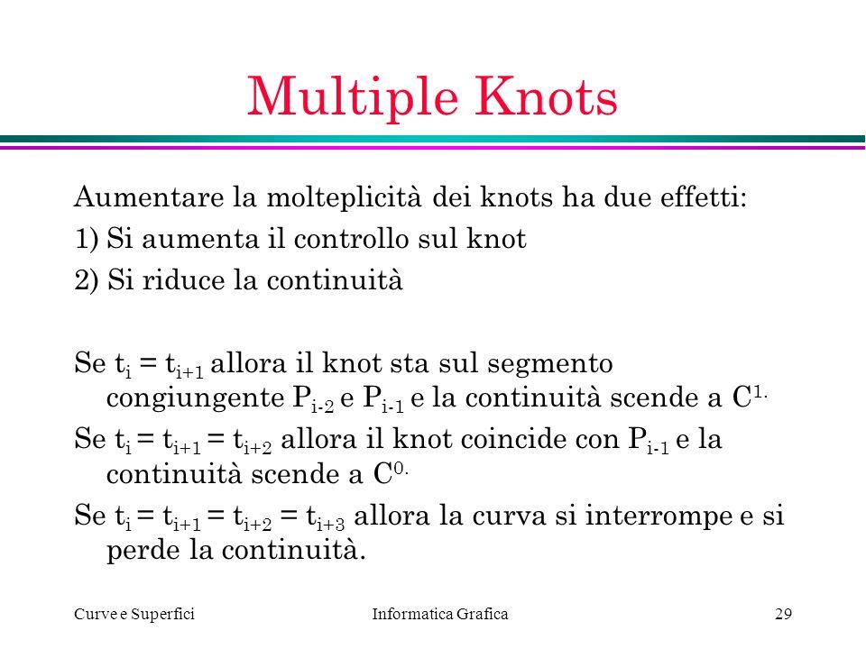 Multiple Knots Aumentare la molteplicità dei knots ha due effetti: