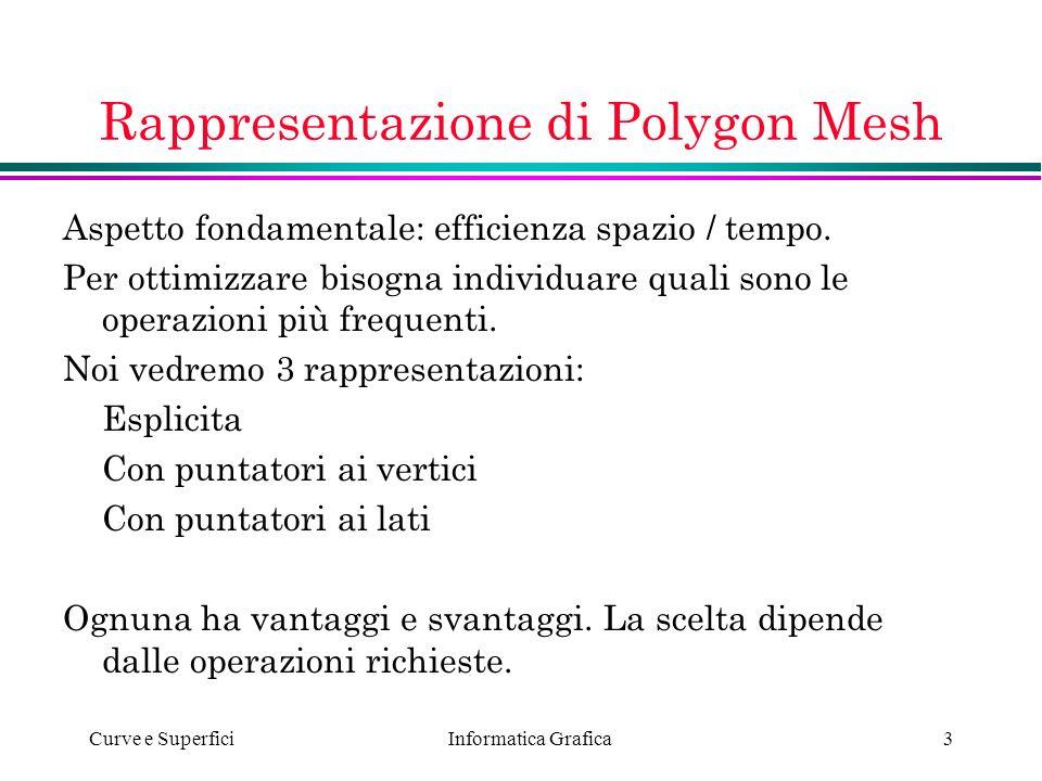 Rappresentazione di Polygon Mesh
