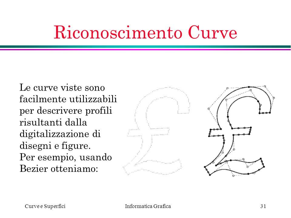 Riconoscimento Curve Le curve viste sono facilmente utilizzabili
