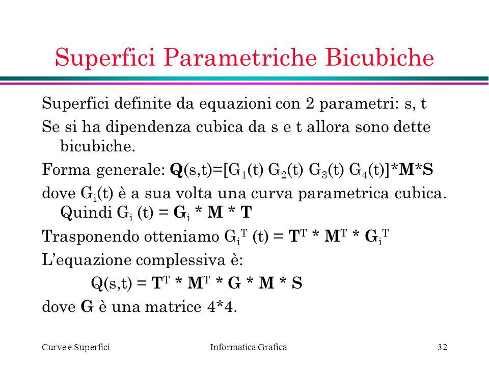 Superfici Parametriche Bicubiche