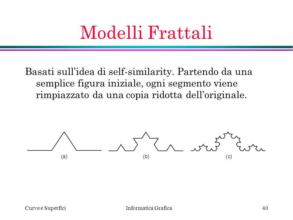 Modelli Frattali