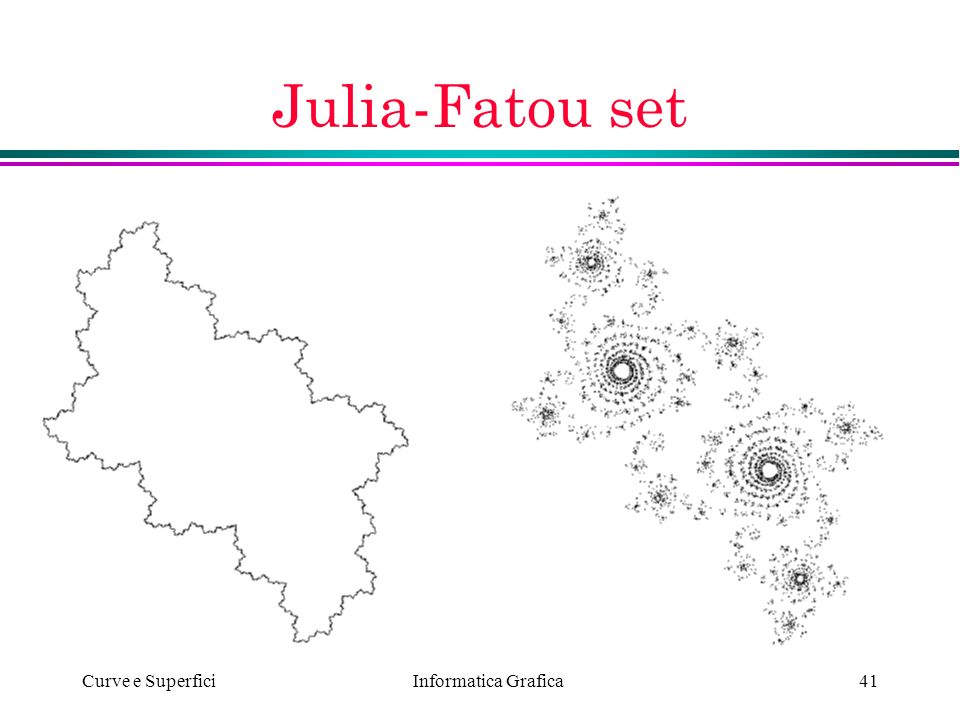 Julia-Fatou set Curve e Superfici