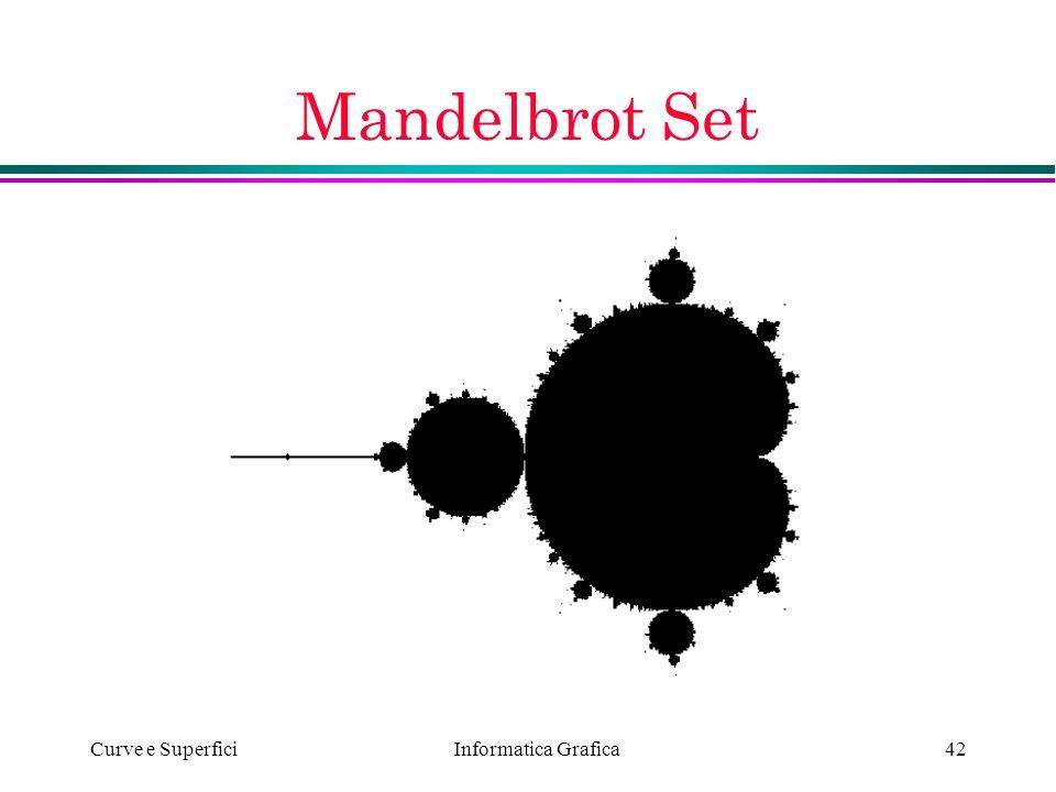 Mandelbrot Set Curve e Superfici