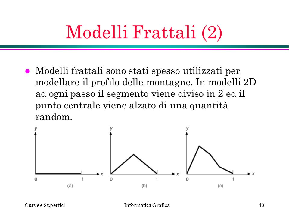 Modelli Frattali (2)