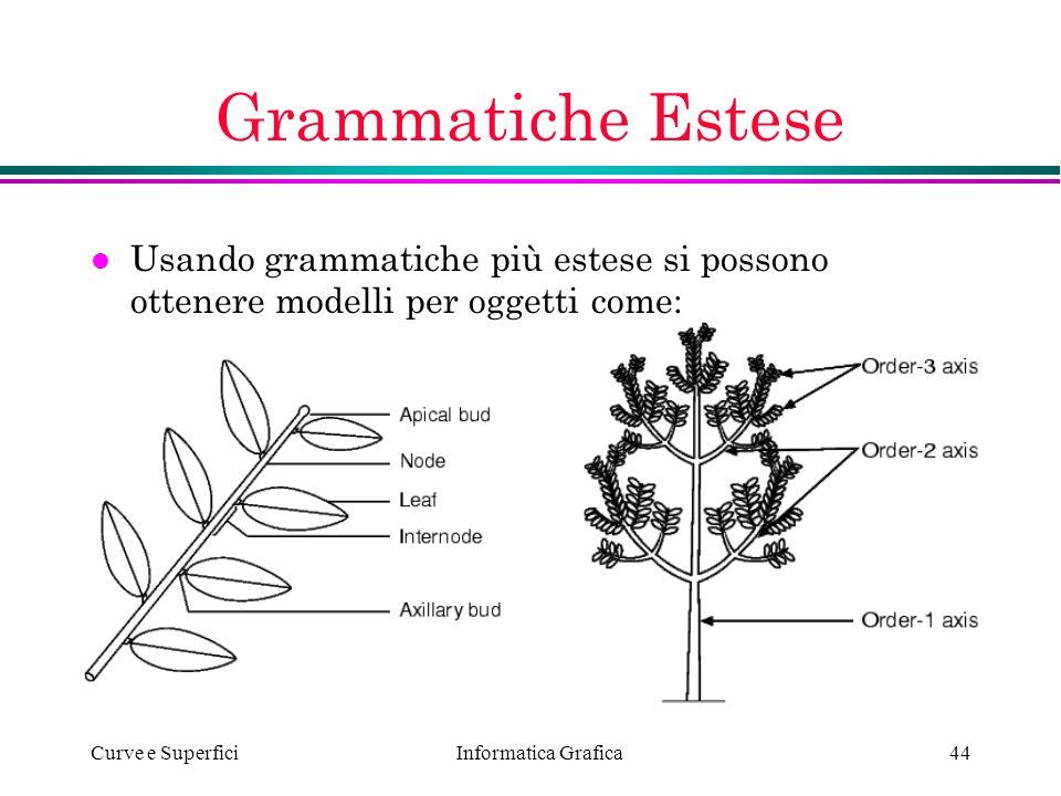 Grammatiche Estese Usando grammatiche più estese si possono ottenere modelli per oggetti come: Curve e Superfici.