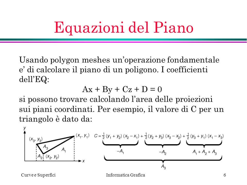 Equazioni del Piano Usando polygon meshes un'operazione fondamentale e' di calcolare il piano di un poligono. I coefficienti dell'EQ: