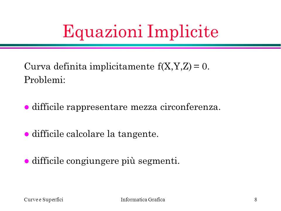 Equazioni Implicite Curva definita implicitamente f(X,Y,Z) = 0.