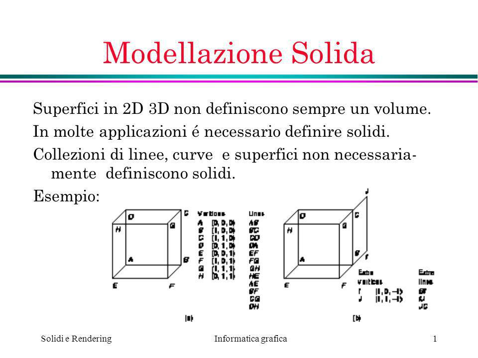 Modellazione Solida Superfici in 2D 3D non definiscono sempre un volume. In molte applicazioni é necessario definire solidi.