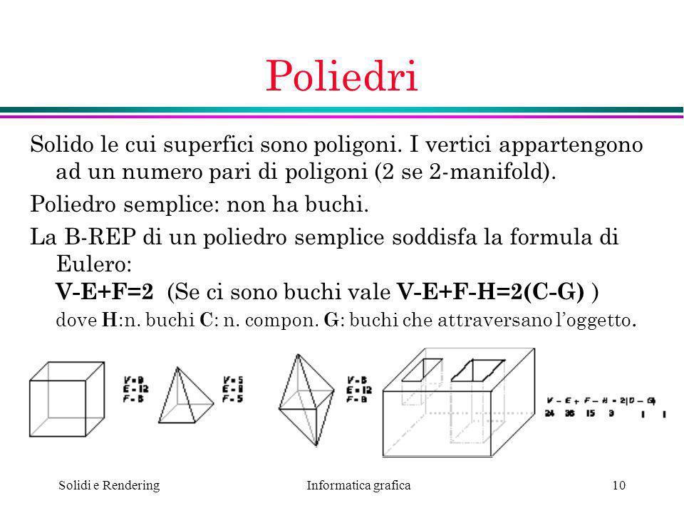 Poliedri Solido le cui superfici sono poligoni. I vertici appartengono ad un numero pari di poligoni (2 se 2-manifold).