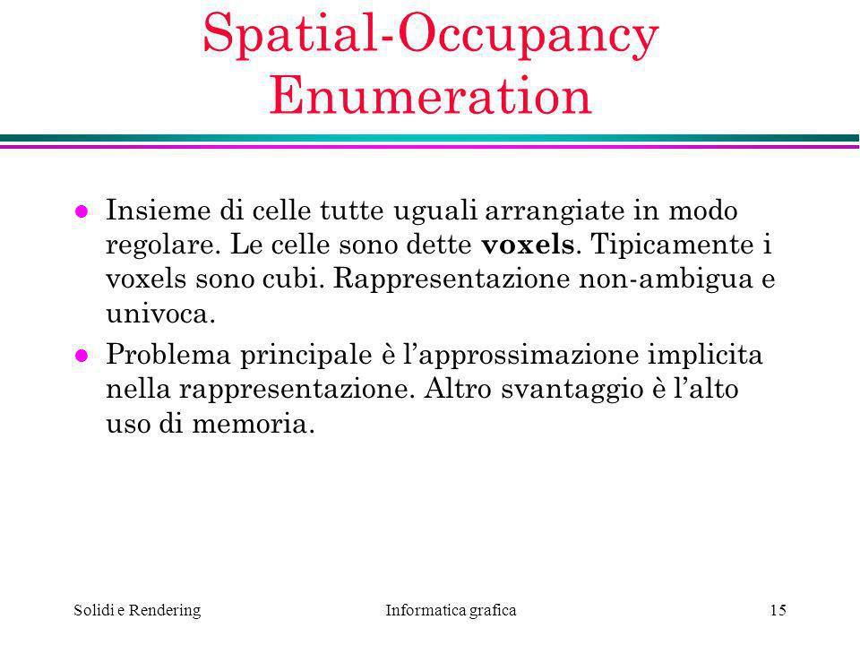 Spatial-Occupancy Enumeration