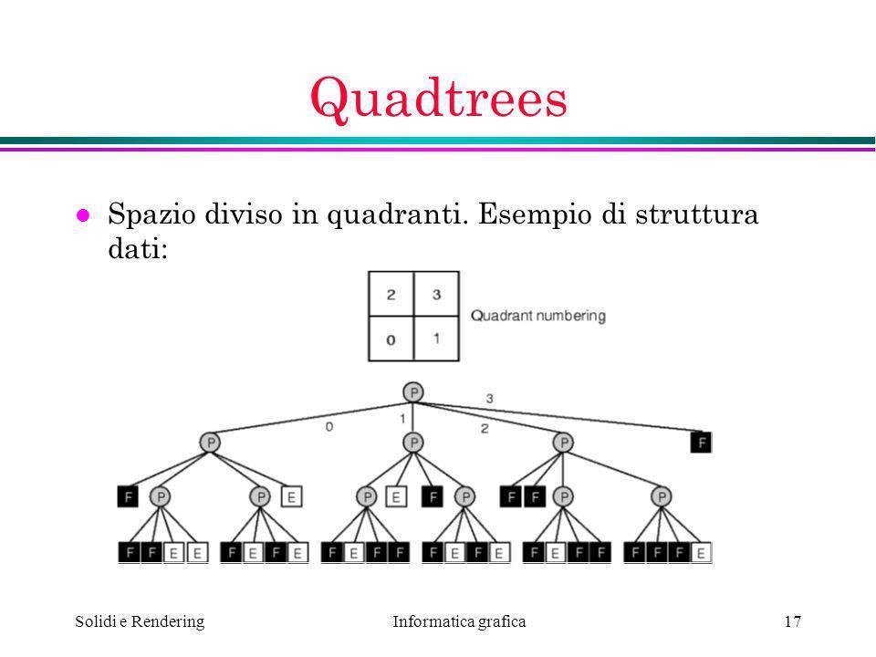 Quadtrees Spazio diviso in quadranti. Esempio di struttura dati:
