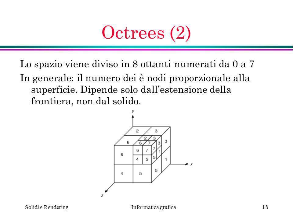 Octrees (2) Lo spazio viene diviso in 8 ottanti numerati da 0 a 7