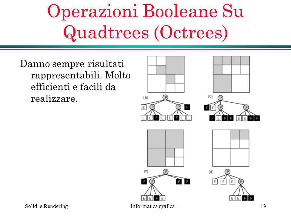 Operazioni Booleane Su Quadtrees (Octrees)