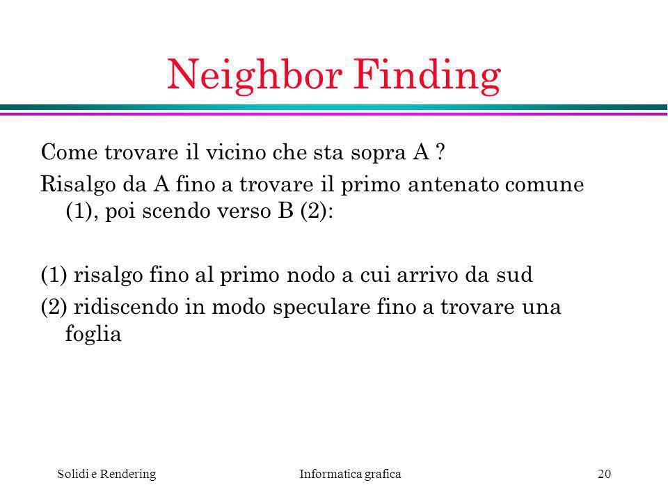 Neighbor Finding Come trovare il vicino che sta sopra A