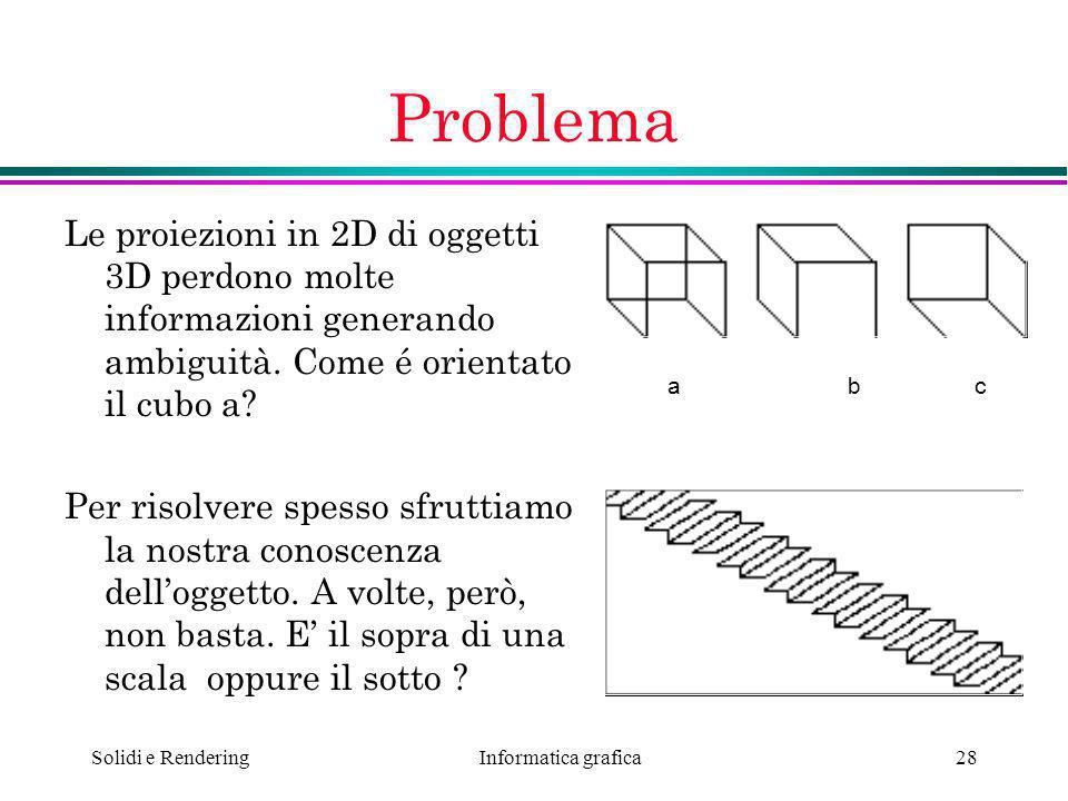 Problema Le proiezioni in 2D di oggetti 3D perdono molte informazioni generando ambiguità. Come é orientato il cubo a