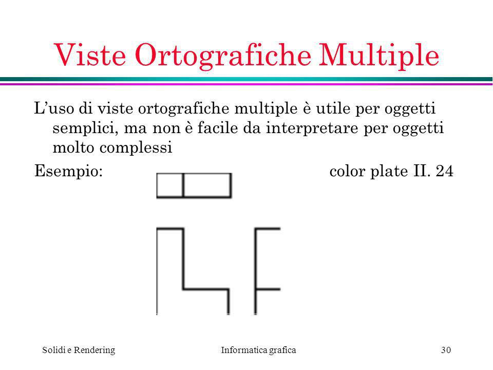 Viste Ortografiche Multiple