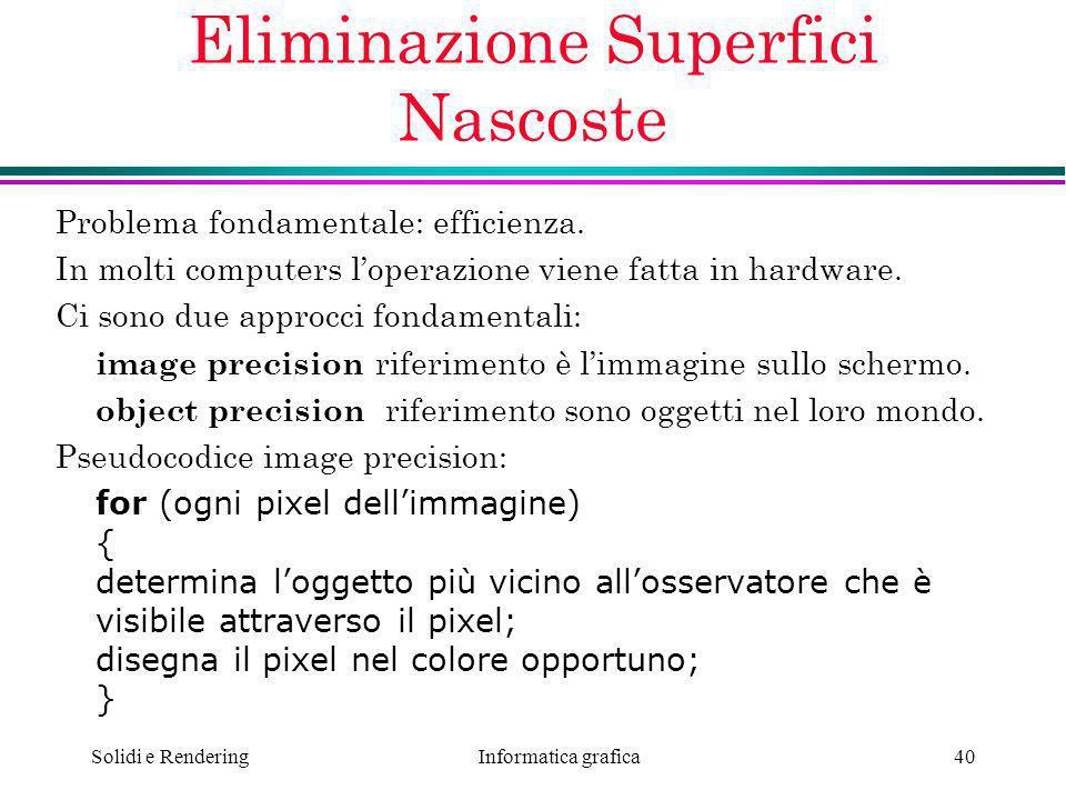 Eliminazione Superfici Nascoste