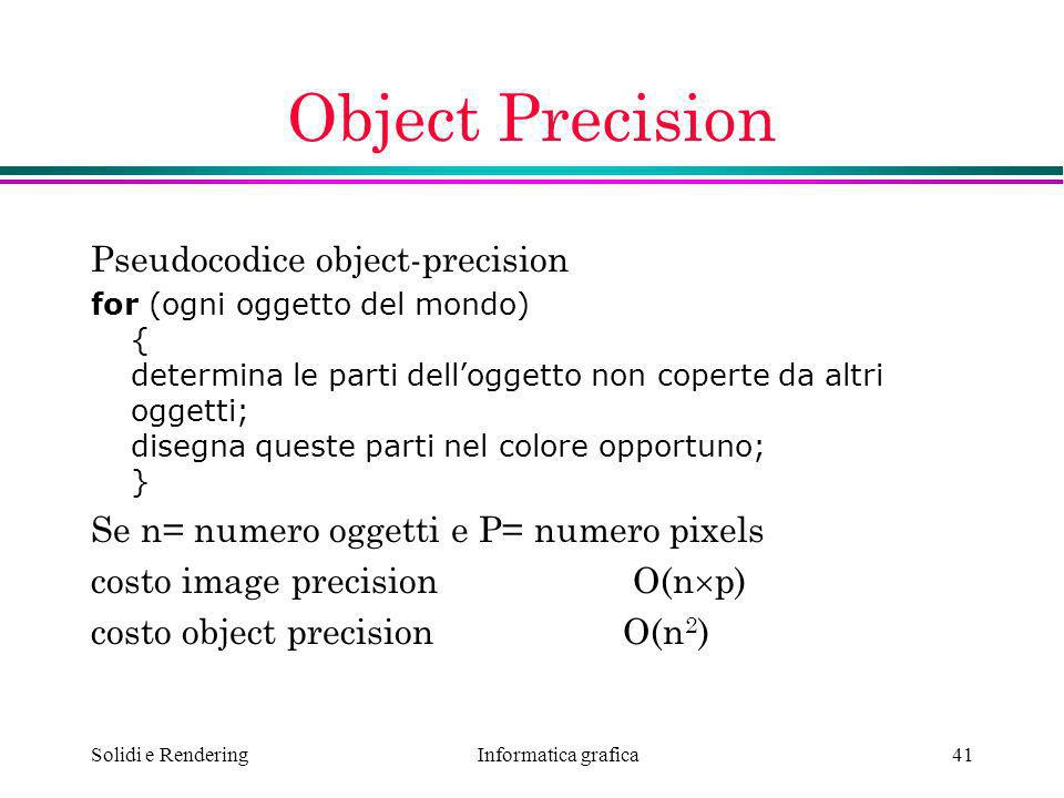 Object Precision Pseudocodice object-precision