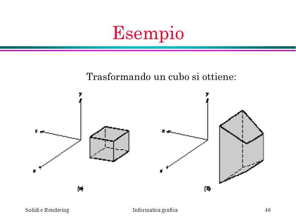 Esempio Trasformando un cubo si ottiene: Solidi e Rendering