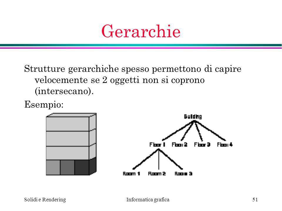 Gerarchie Strutture gerarchiche spesso permettono di capire velocemente se 2 oggetti non si coprono (intersecano).