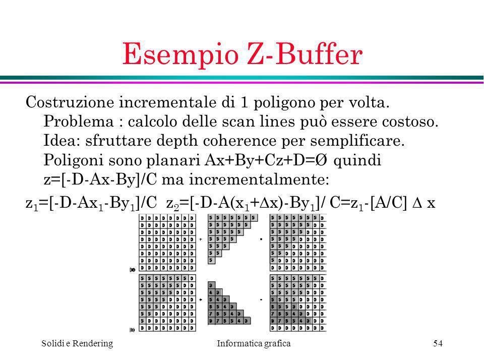 Esempio Z-Buffer