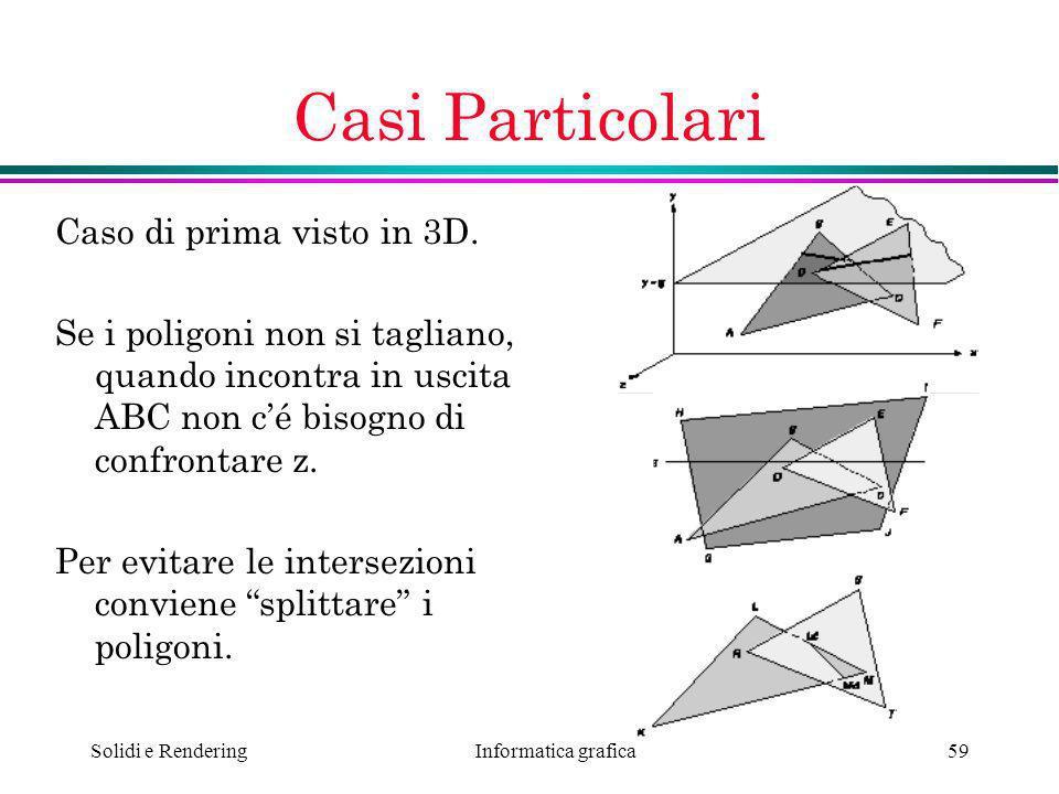 Casi Particolari Caso di prima visto in 3D.