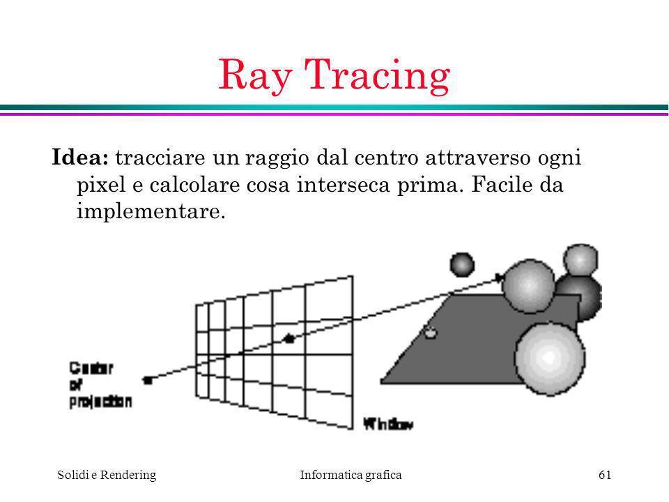 Ray Tracing Idea: tracciare un raggio dal centro attraverso ogni pixel e calcolare cosa interseca prima. Facile da implementare.