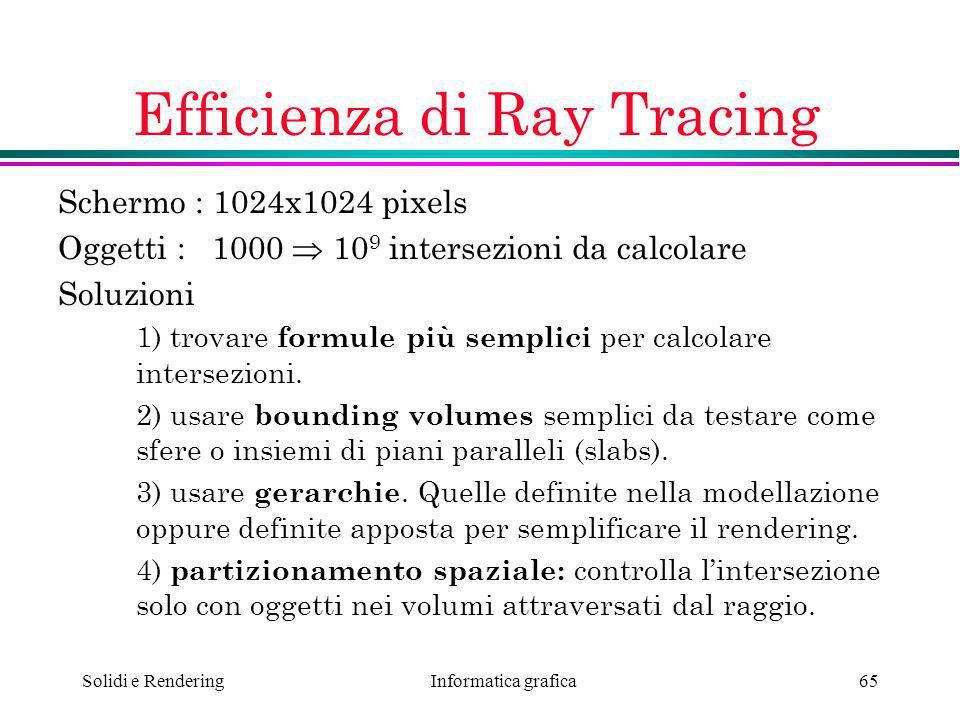 Efficienza di Ray Tracing