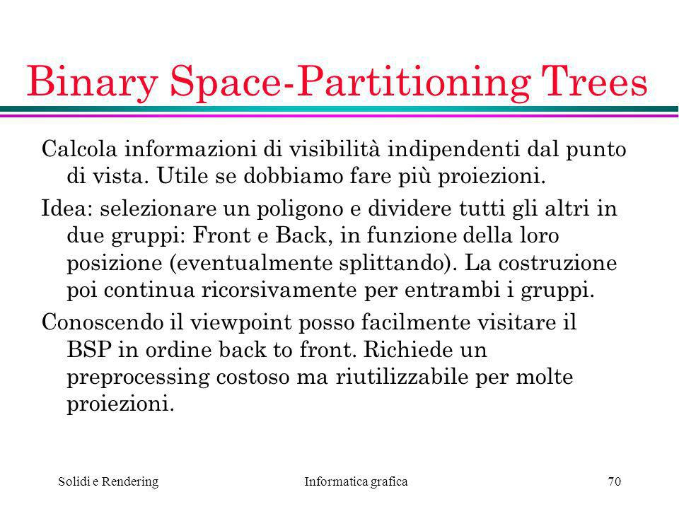 Binary Space-Partitioning Trees