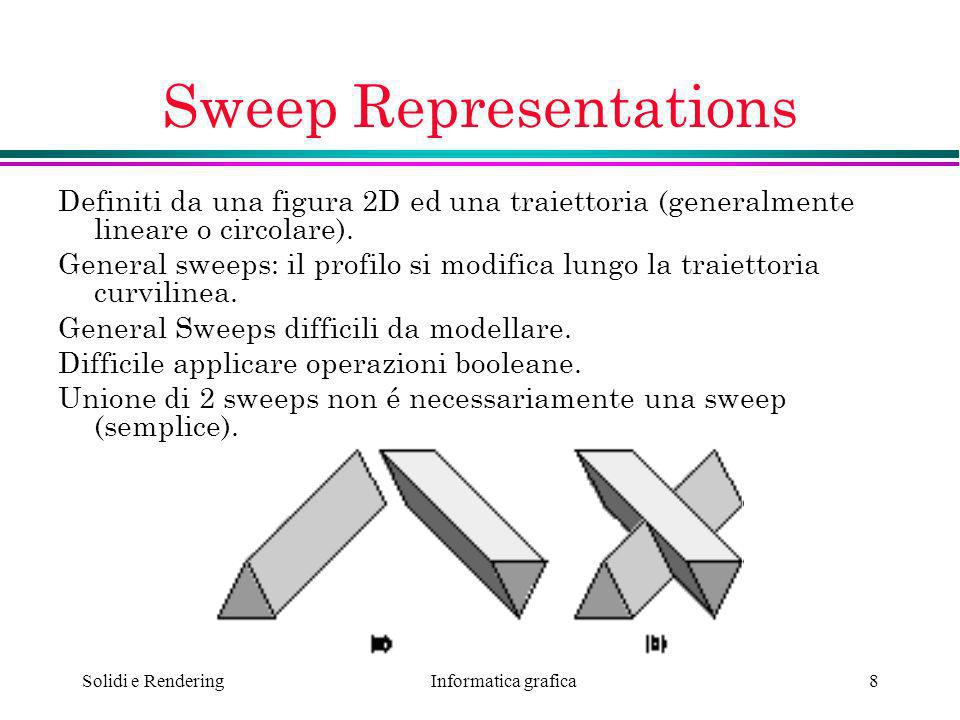 Sweep Representations
