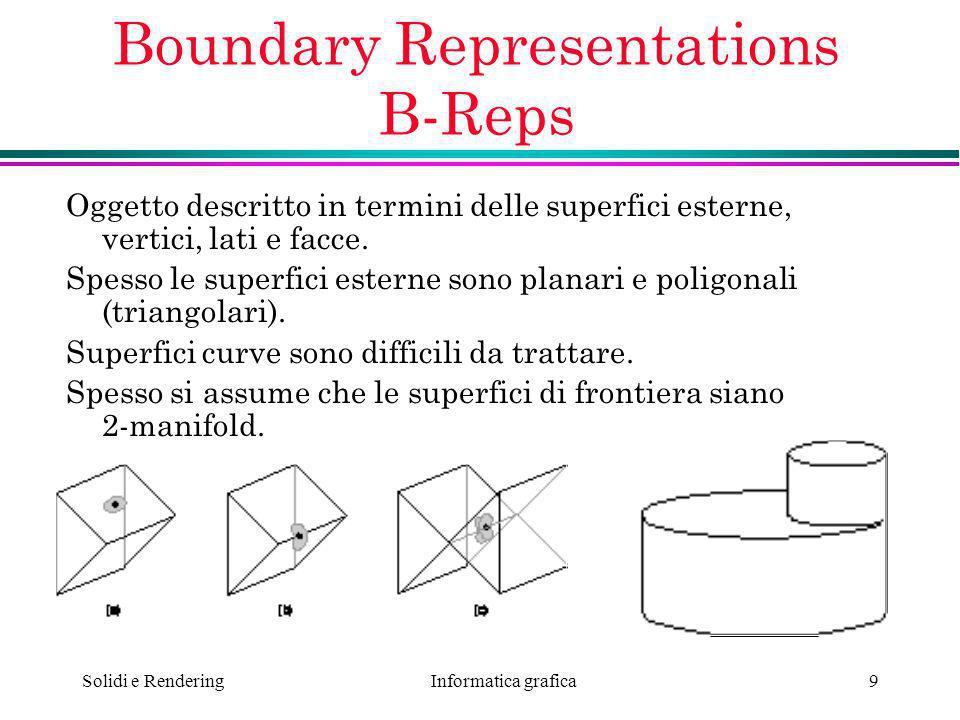 Boundary Representations B-Reps