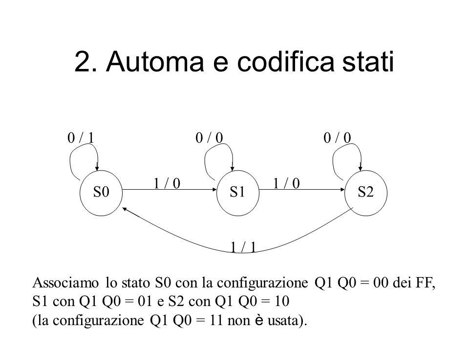 2. Automa e codifica stati