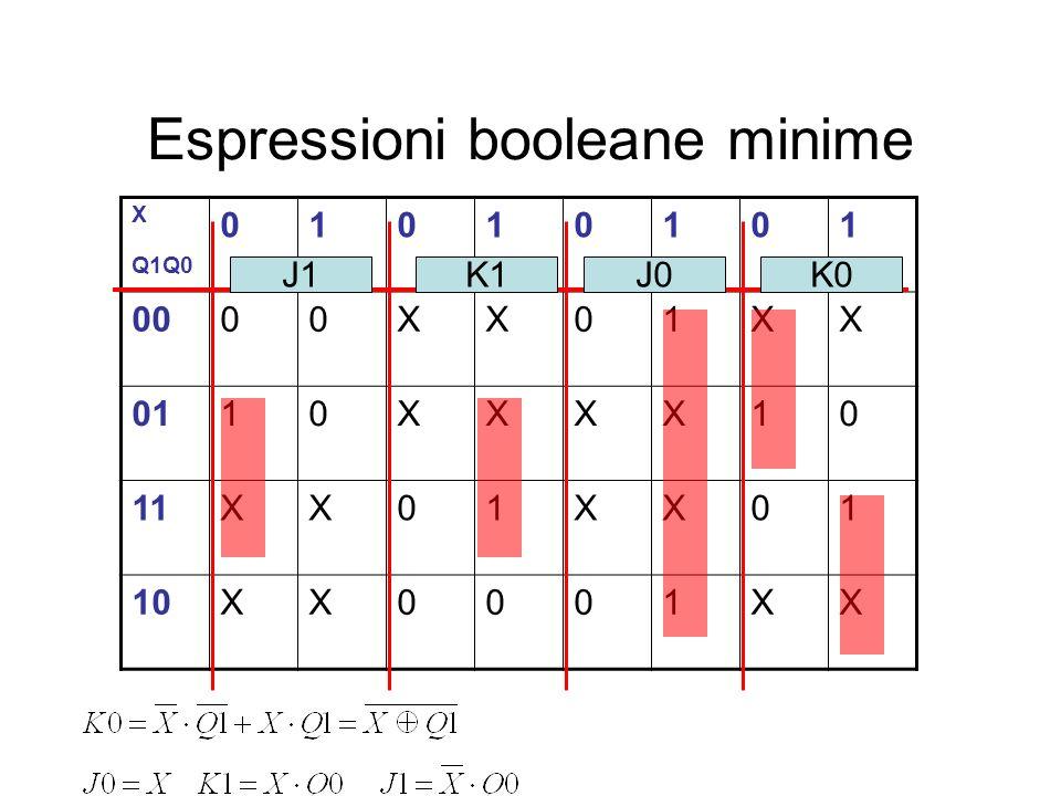 Espressioni booleane minime