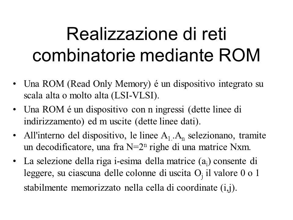 Realizzazione di reti combinatorie mediante ROM