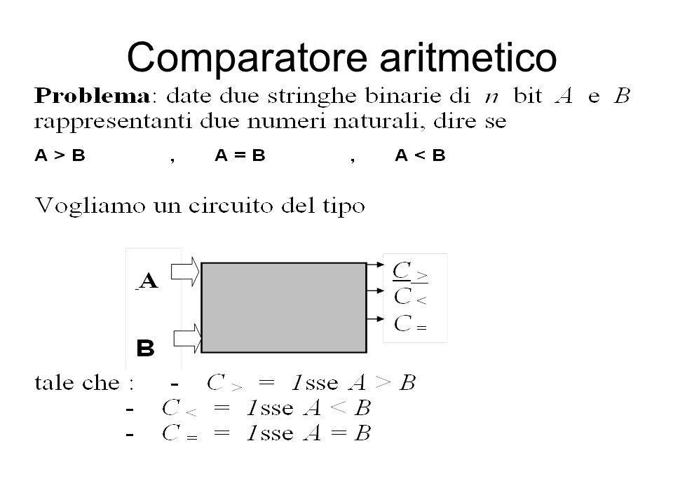 Comparatore aritmetico