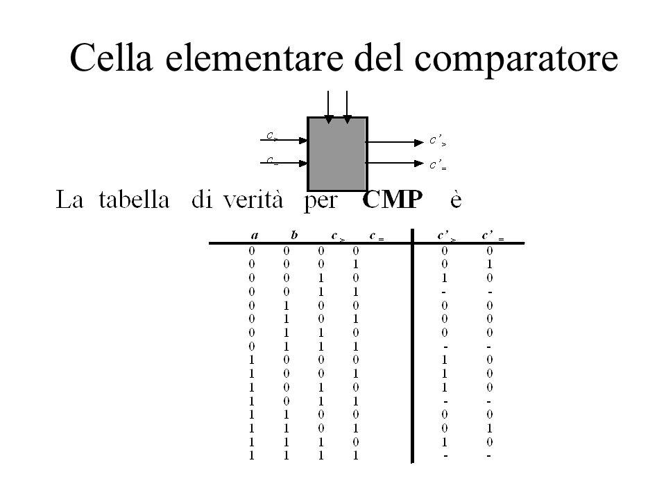 Cella elementare del comparatore