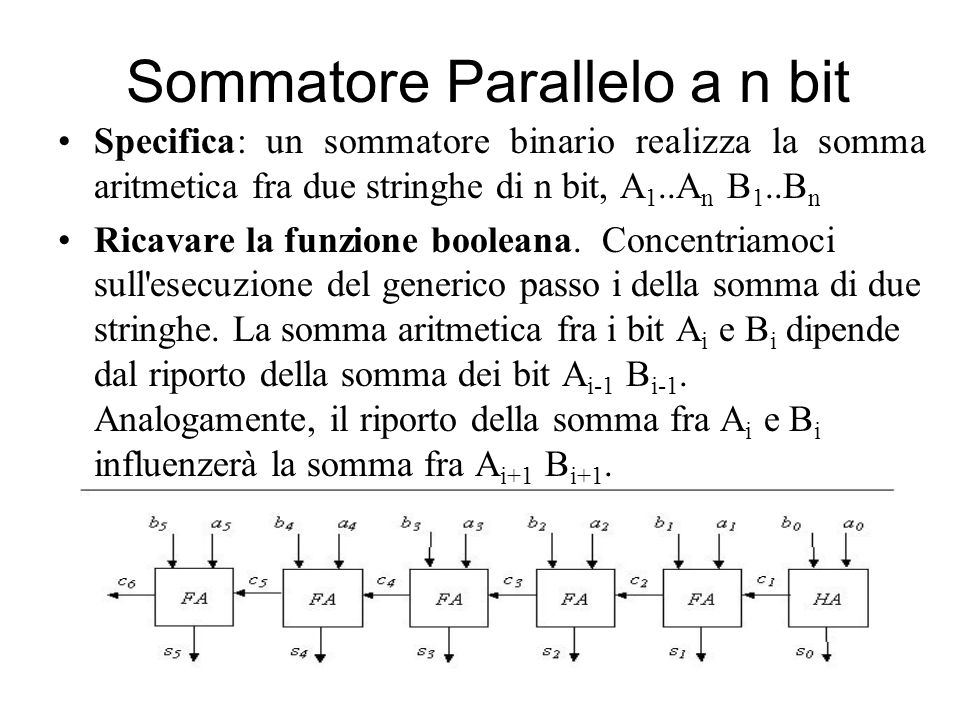 Sommatore Parallelo a n bit