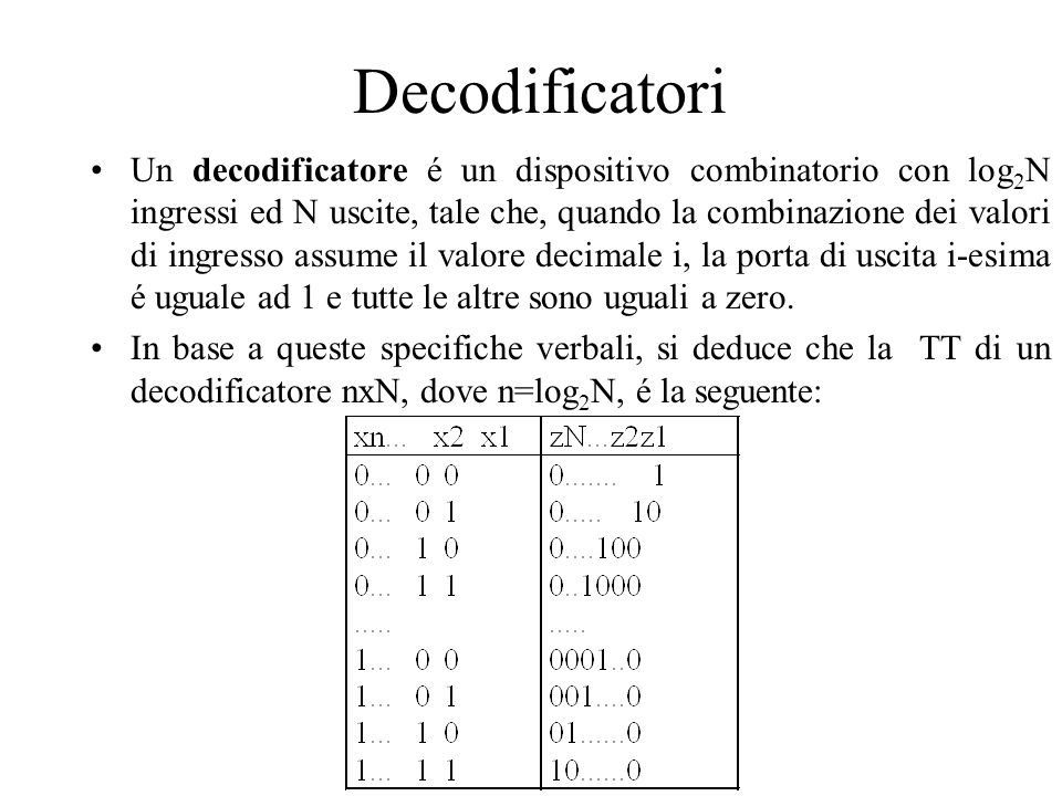 Decodificatori