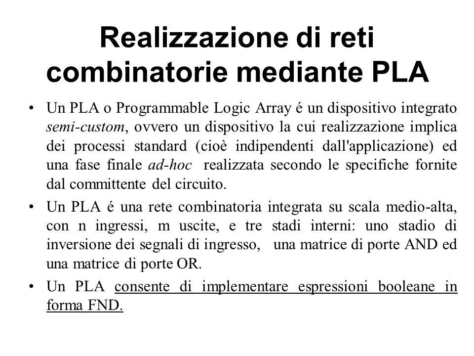 Realizzazione di reti combinatorie mediante PLA