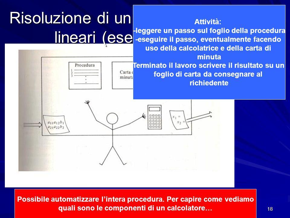 Risoluzione di un sistema di equazioni lineari (esecutore umano)