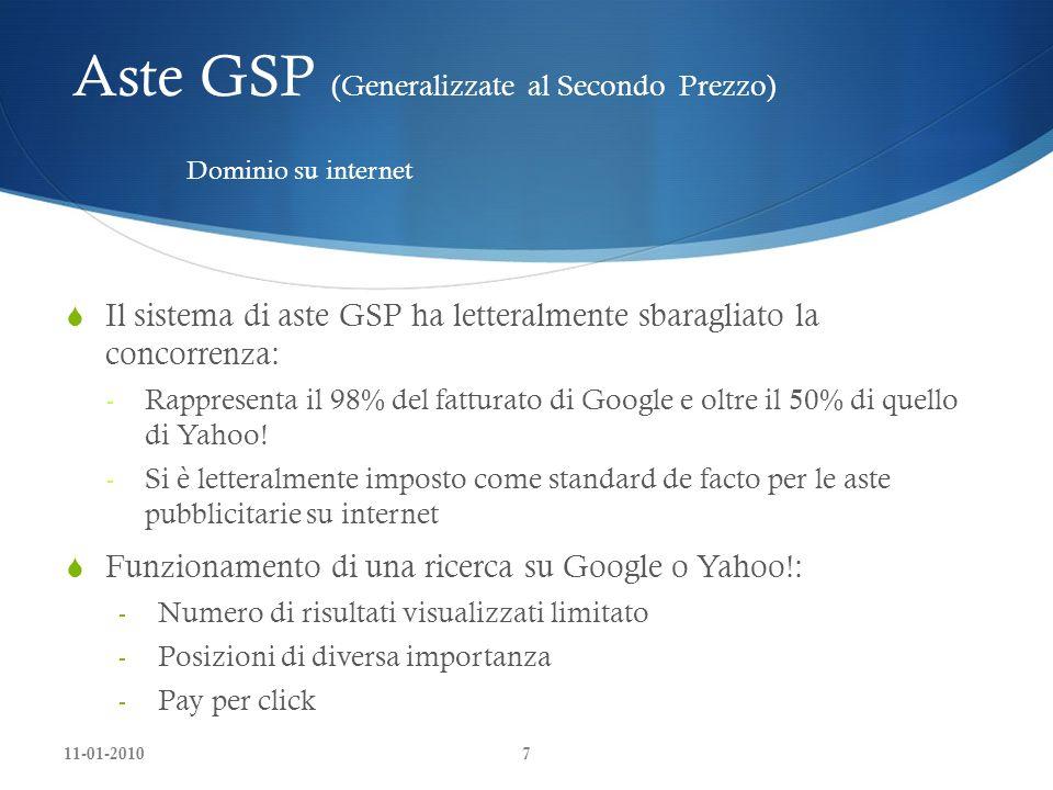 Aste GSP (Generalizzate al Secondo Prezzo)