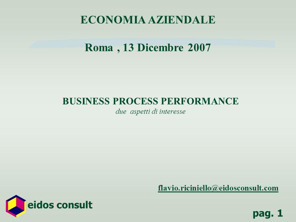 BUSINESS PROCESS PERFORMANCE due aspetti di interesse