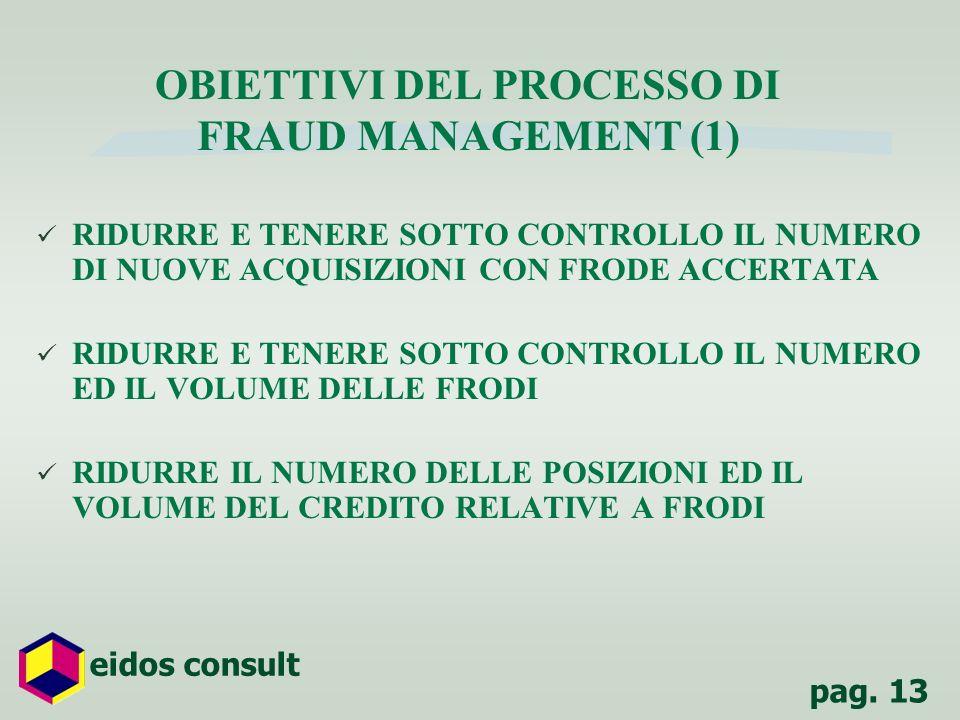 OBIETTIVI DEL PROCESSO DI FRAUD MANAGEMENT (1)
